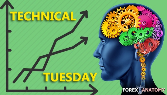 Technical Tuesday